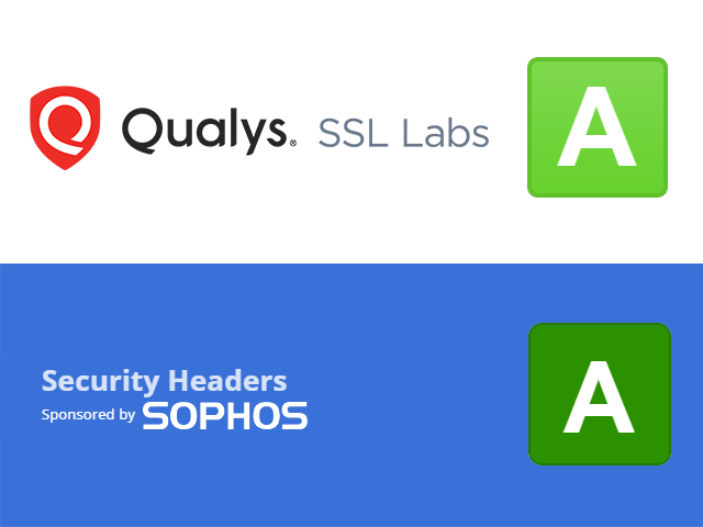 Apollo.business bereikt A status op SSL labs en op Security headers.